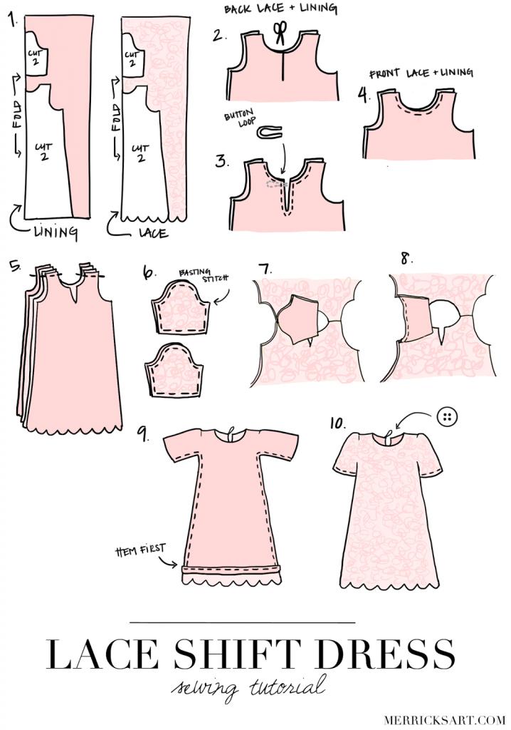 Что такое платье шифт своими руками