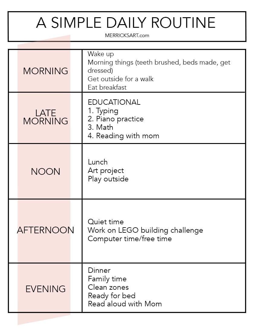 daily chart for corona lockdown